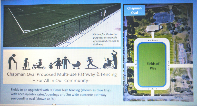 Chapman Oval Upgrade - Safety Fence & Multi-use Pathway